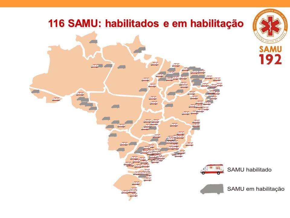 116 SAMU: habilitados e em habilitação
