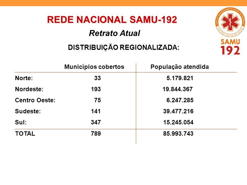 REDE NACIONAL SAMU-192 Retrato Atual DISTRIBUIÇÃO REGIONALIZADA: