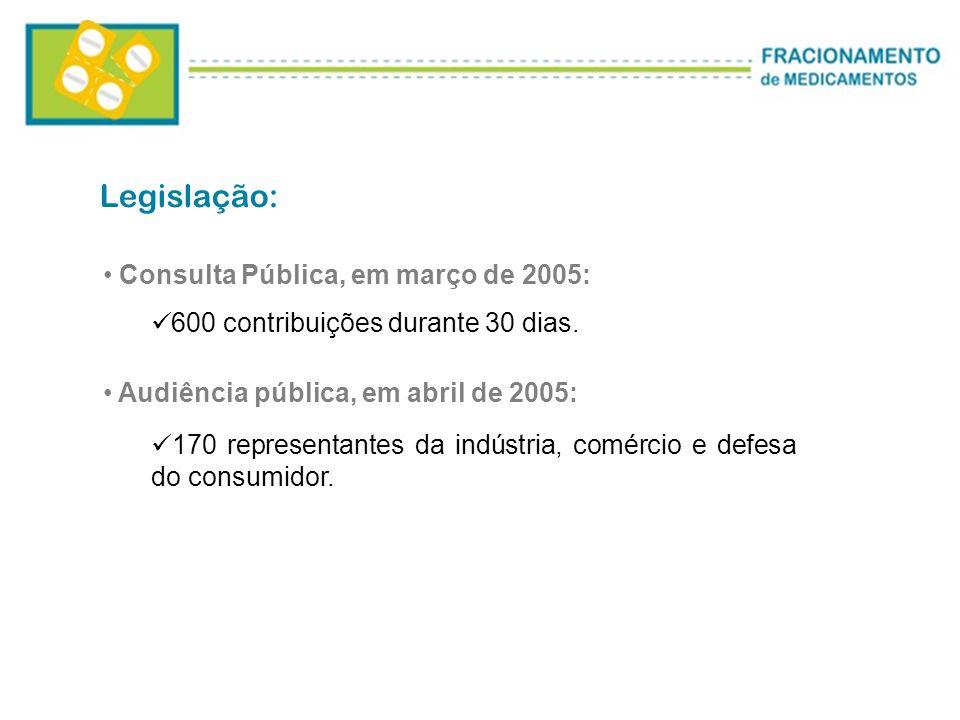 Legislação: Consulta Pública, em março de 2005: