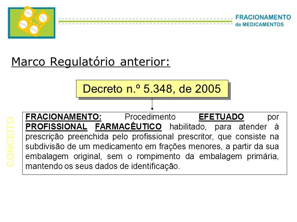 Marco Regulatório anterior: