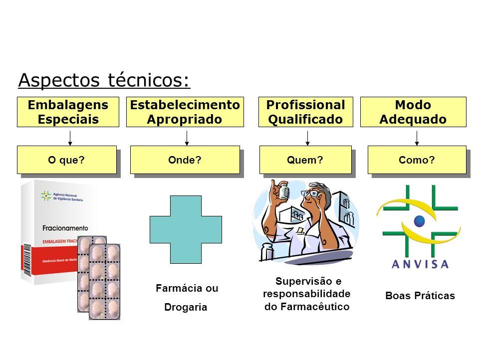 Supervisão e responsabilidade do Farmacêutico