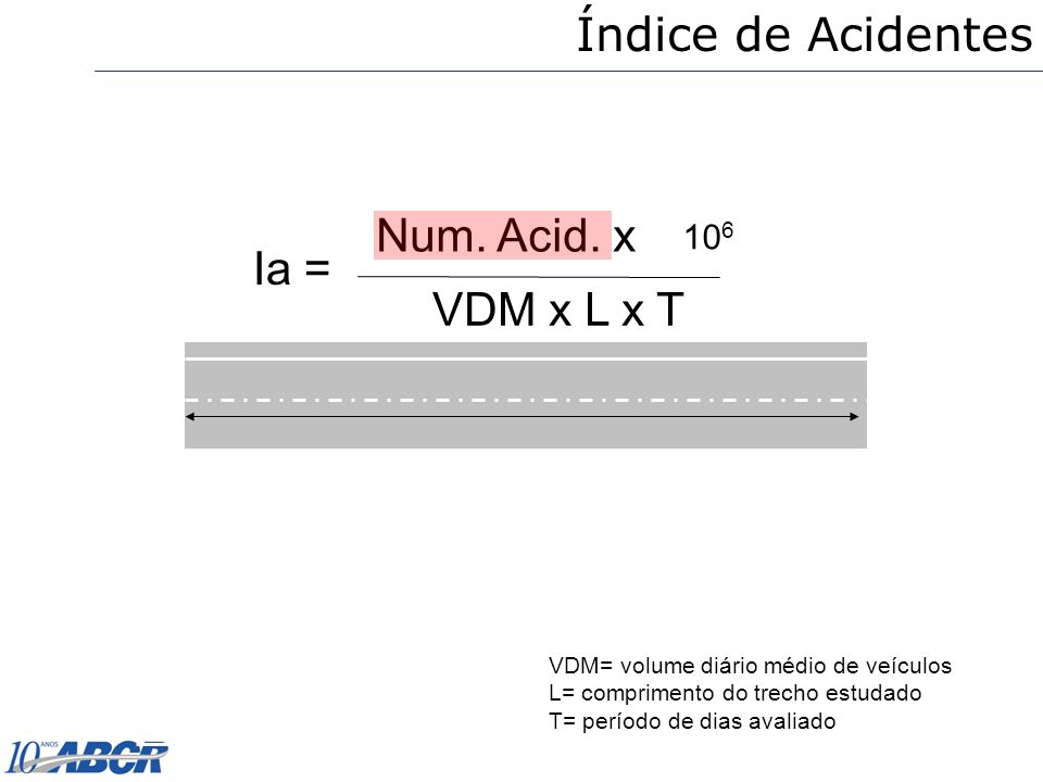 Índice de Acidentes Num. Acid. x Ia = VDM x L x T 106