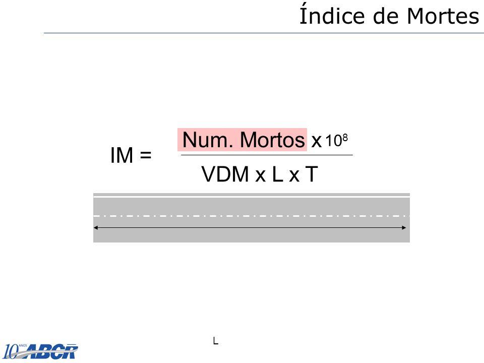Índice de Mortes Num. Mortos x 108 IM = VDM x L x T L