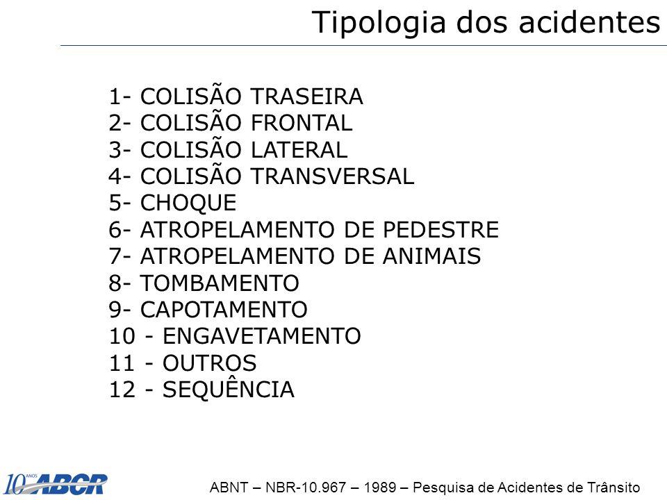Tipologia dos acidentes