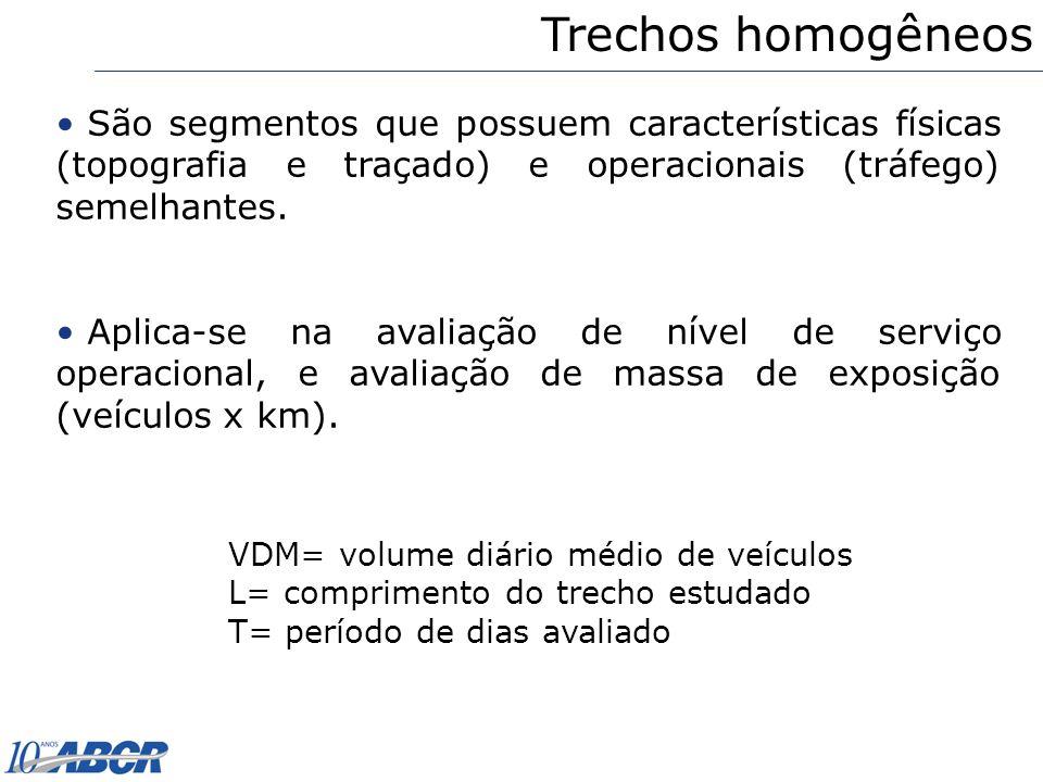 Trechos homogêneos São segmentos que possuem características físicas (topografia e traçado) e operacionais (tráfego) semelhantes.