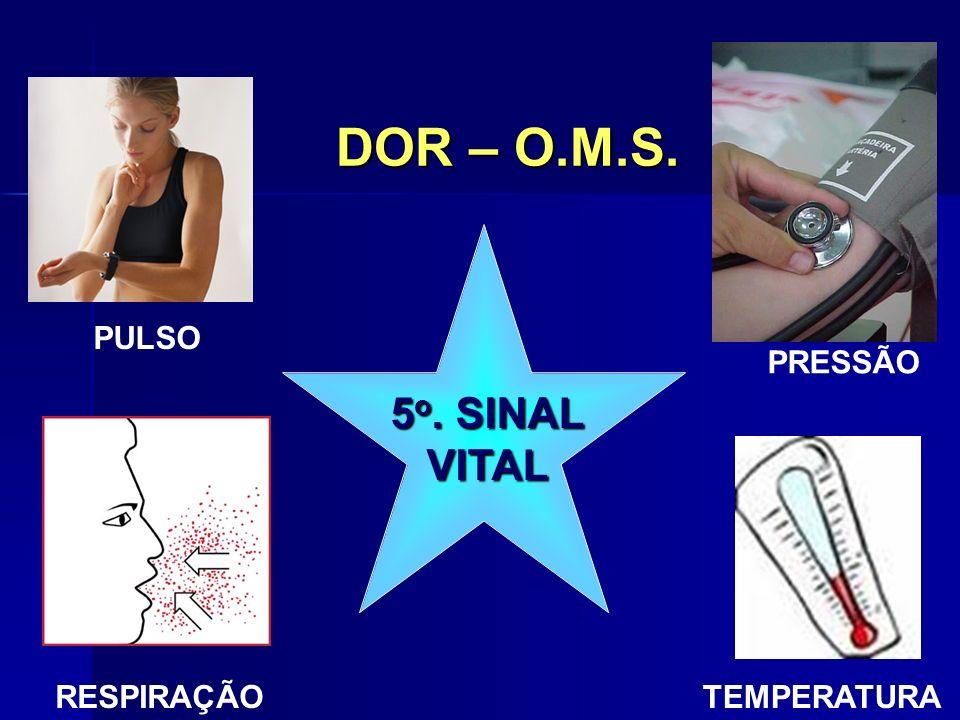 DOR – O.M.S. PULSO PRESSÃO 5o. SINAL VITAL RESPIRAÇÃO TEMPERATURA