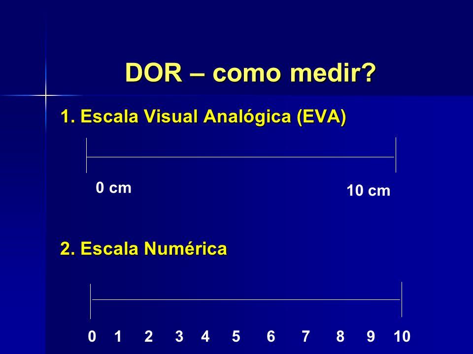 DOR – como medir 1. Escala Visual Analógica (EVA) 2. Escala Numérica