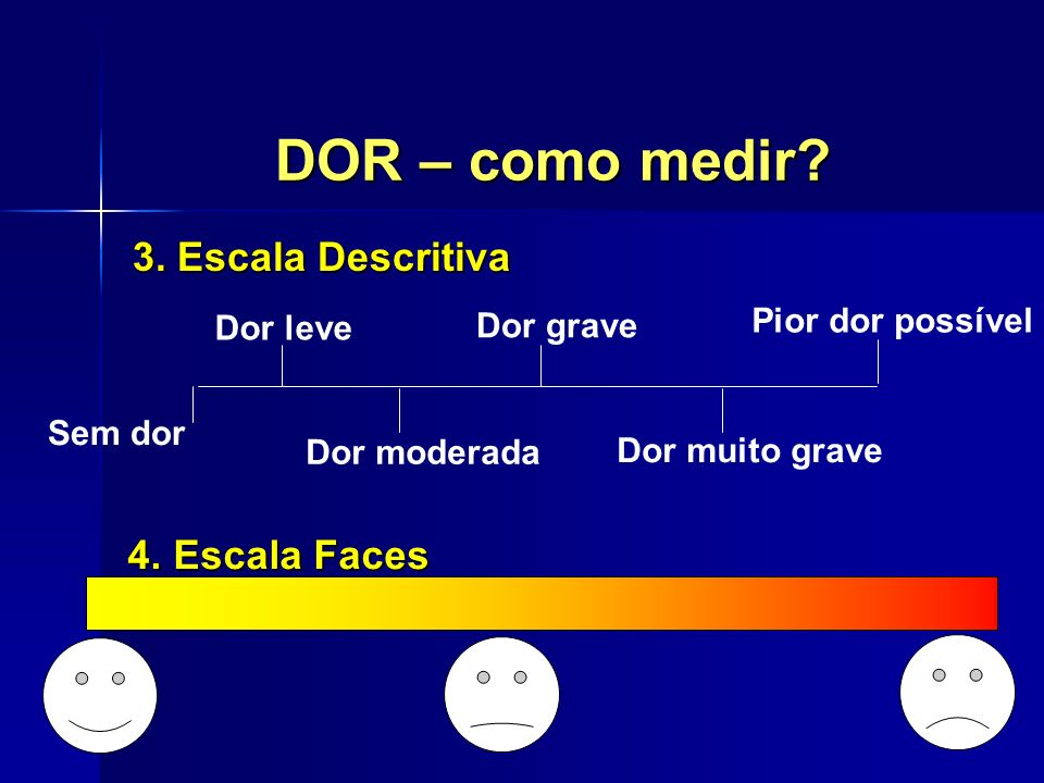 DOR – como medir 3. Escala Descritiva 4. Escala Faces