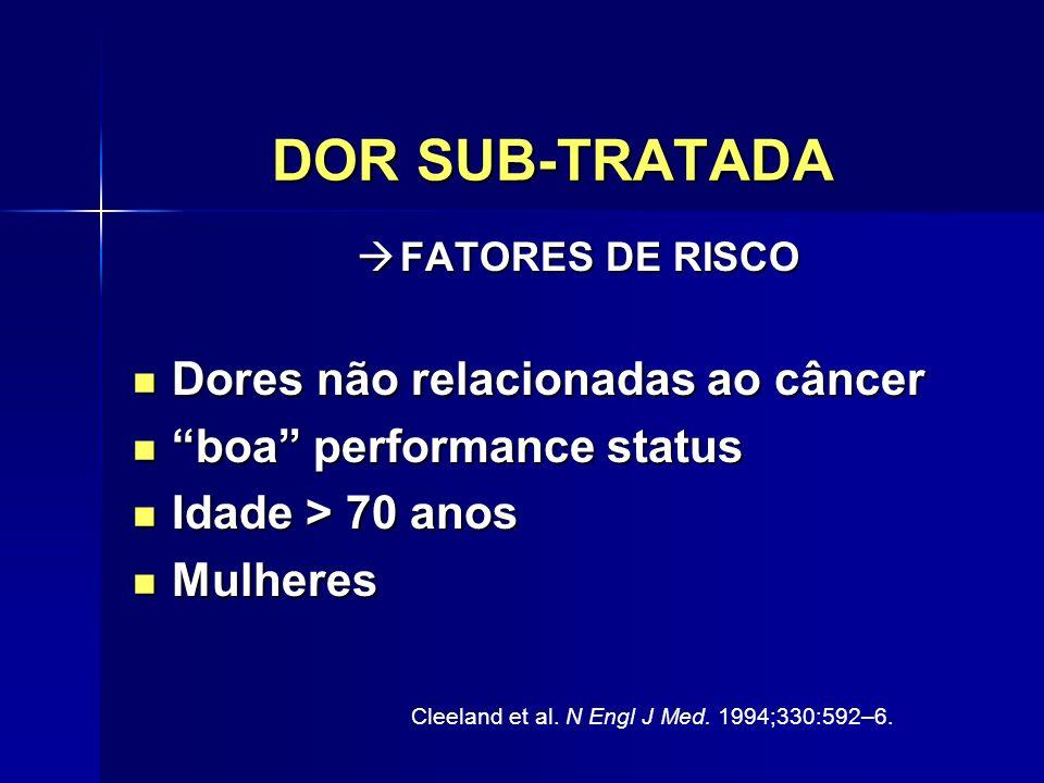 DOR SUB-TRATADA Dores não relacionadas ao câncer