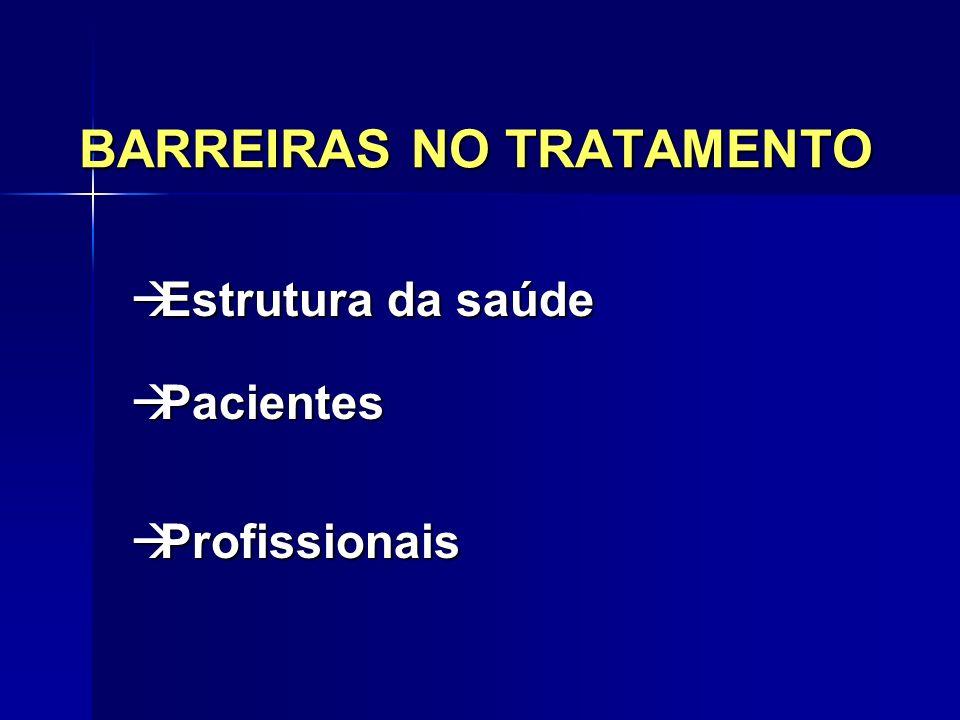BARREIRAS NO TRATAMENTO