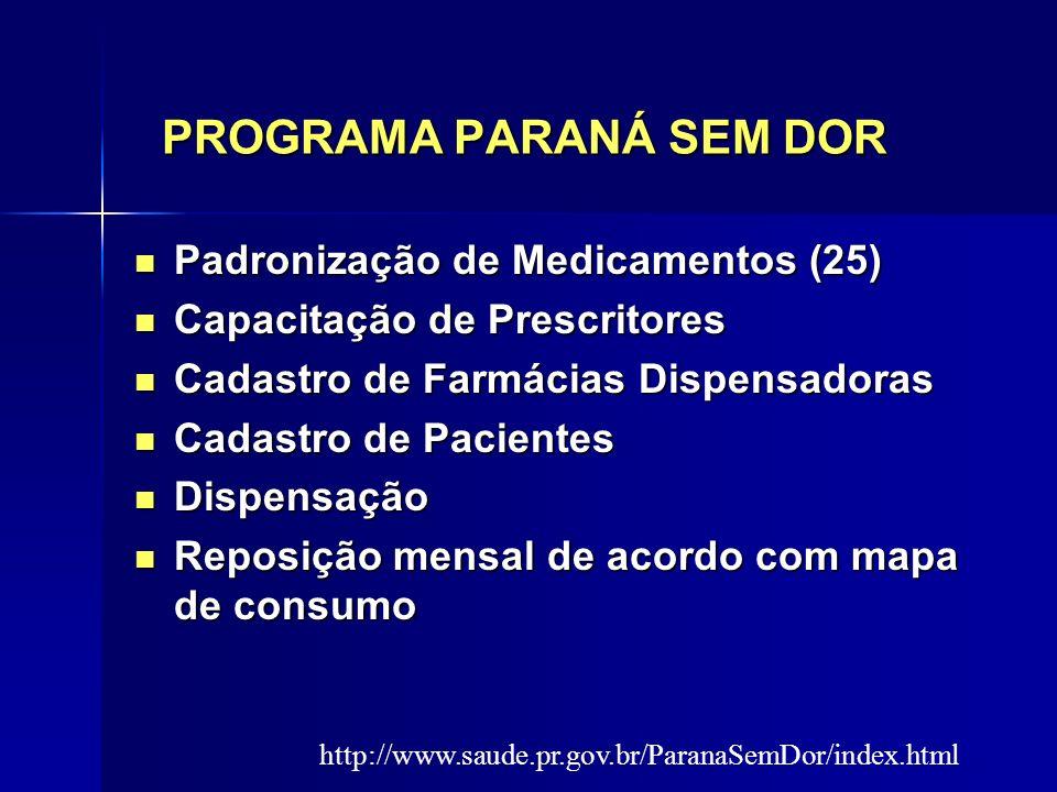 PROGRAMA PARANÁ SEM DOR