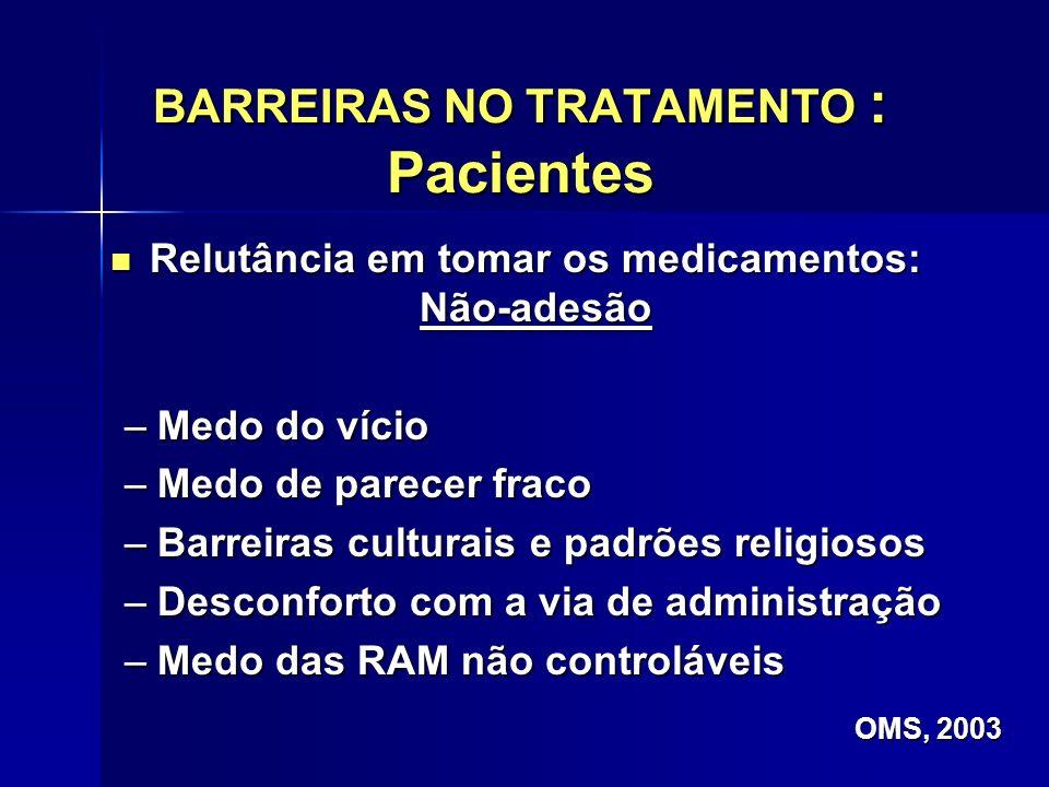 BARREIRAS NO TRATAMENTO : Pacientes
