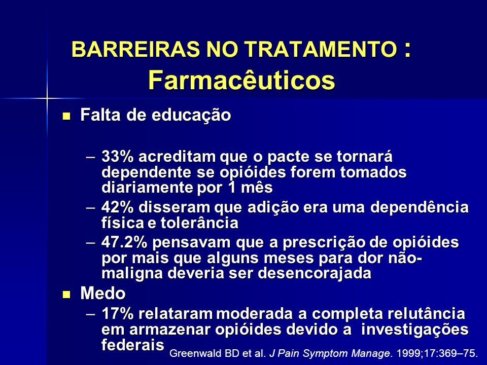 BARREIRAS NO TRATAMENTO : Farmacêuticos
