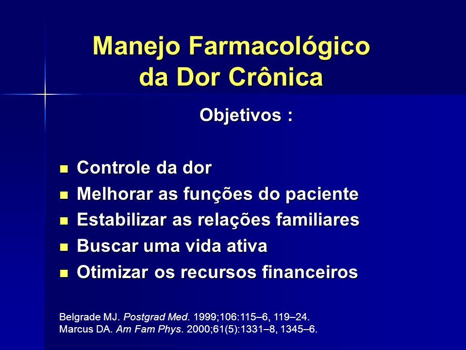 Manejo Farmacológico da Dor Crônica