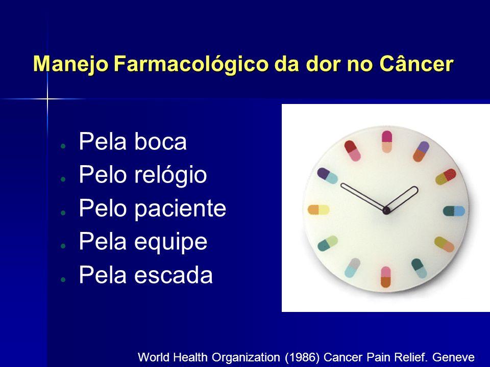 Manejo Farmacológico da dor no Câncer