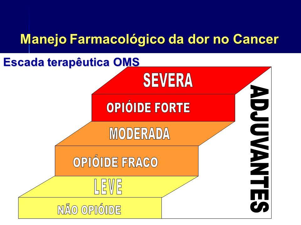Manejo Farmacológico da dor no Cancer