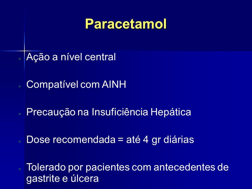 Paracetamol Ação a nível central Compatível com AINH