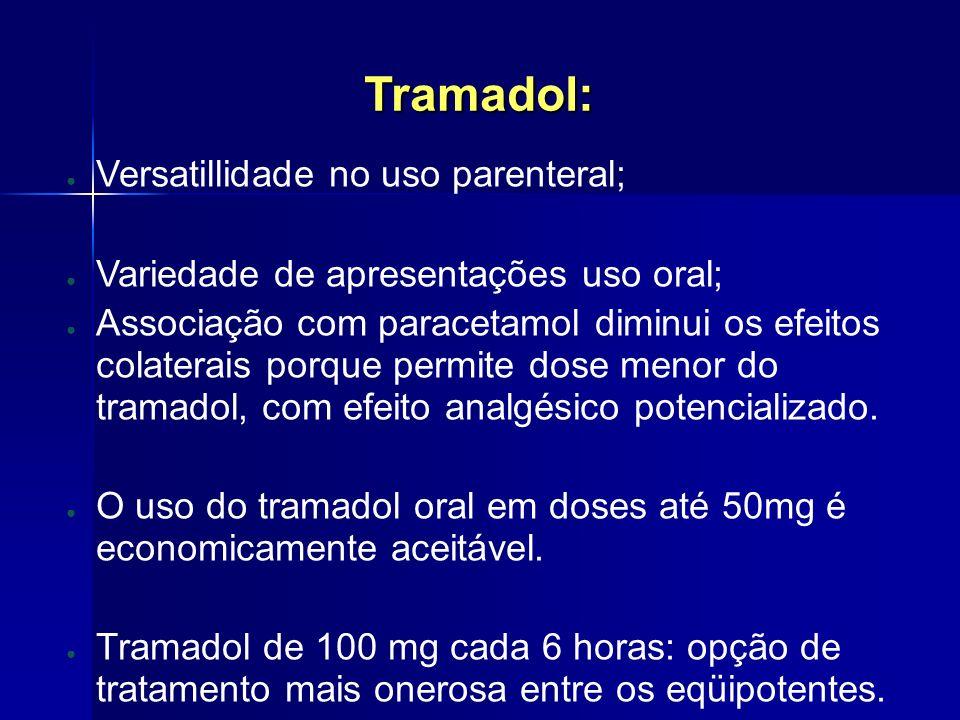 Tramadol: Versatillidade no uso parenteral;
