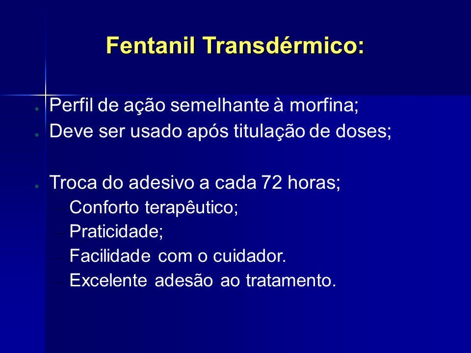 Fentanil Transdérmico: