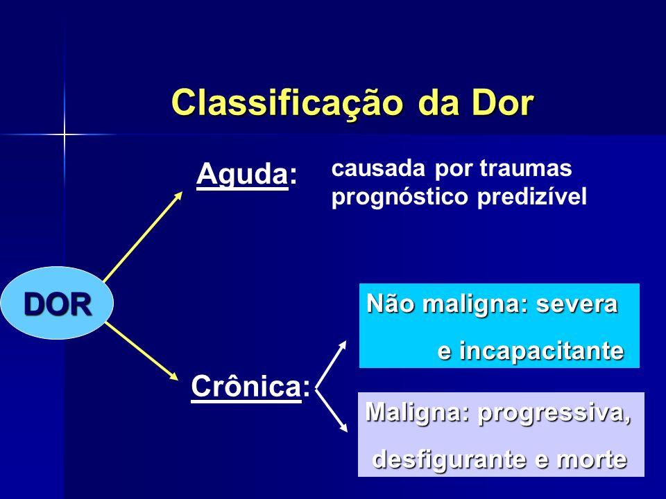 Classificação da Dor DOR Aguda: Crônica: DOR Não maligna: severa
