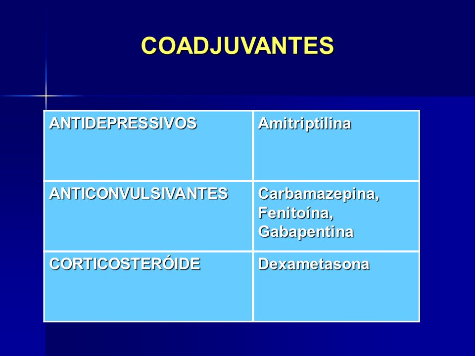 COADJUVANTES ANTIDEPRESSIVOS Amitriptilina ANTICONVULSIVANTES