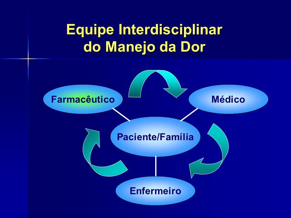 Equipe Interdisciplinar do Manejo da Dor