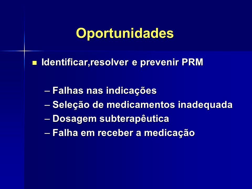 Oportunidades Identificar,resolver e prevenir PRM