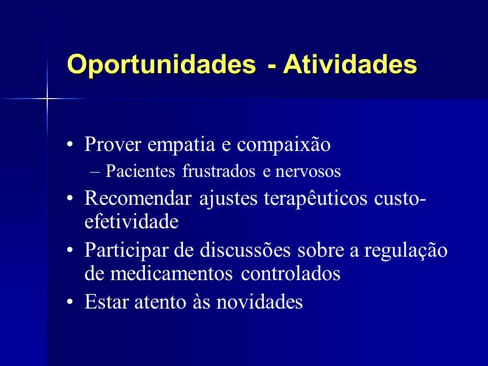 Oportunidades - Atividades