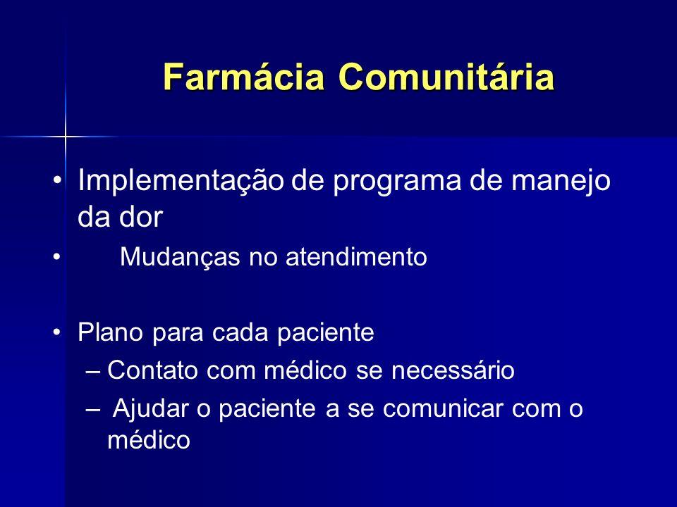 Farmácia Comunitária Implementação de programa de manejo da dor