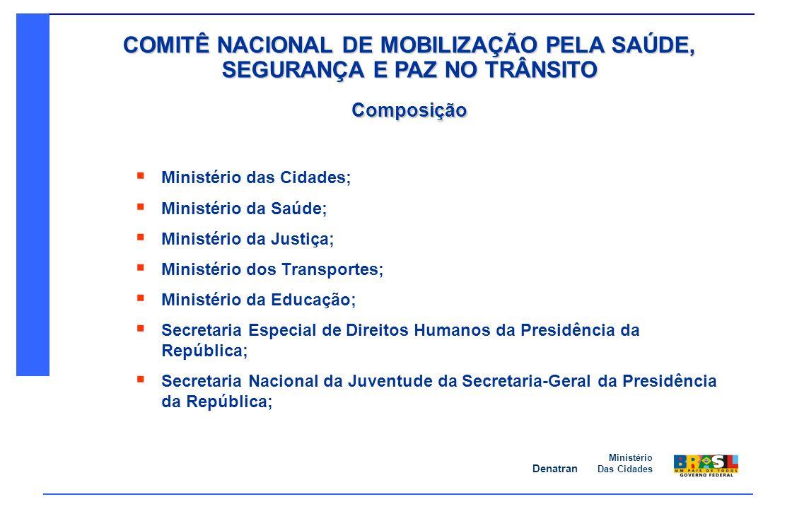 COMITÊ NACIONAL DE MOBILIZAÇÃO PELA SAÚDE, SEGURANÇA E PAZ NO TRÂNSITO Composição