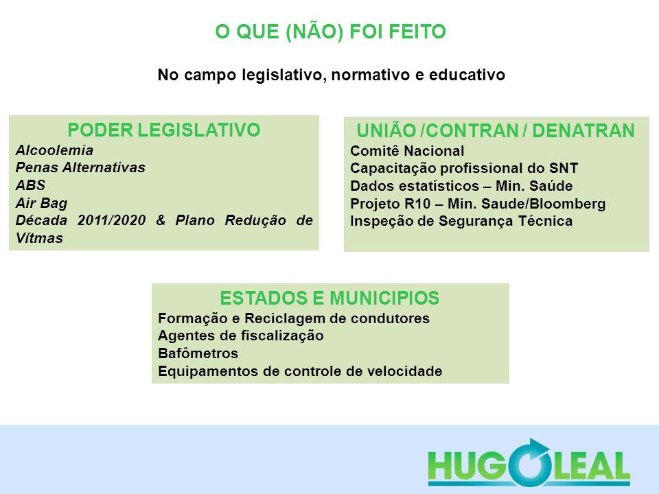 No campo legislativo, normativo e educativo UNIÃO /CONTRAN / DENATRAN