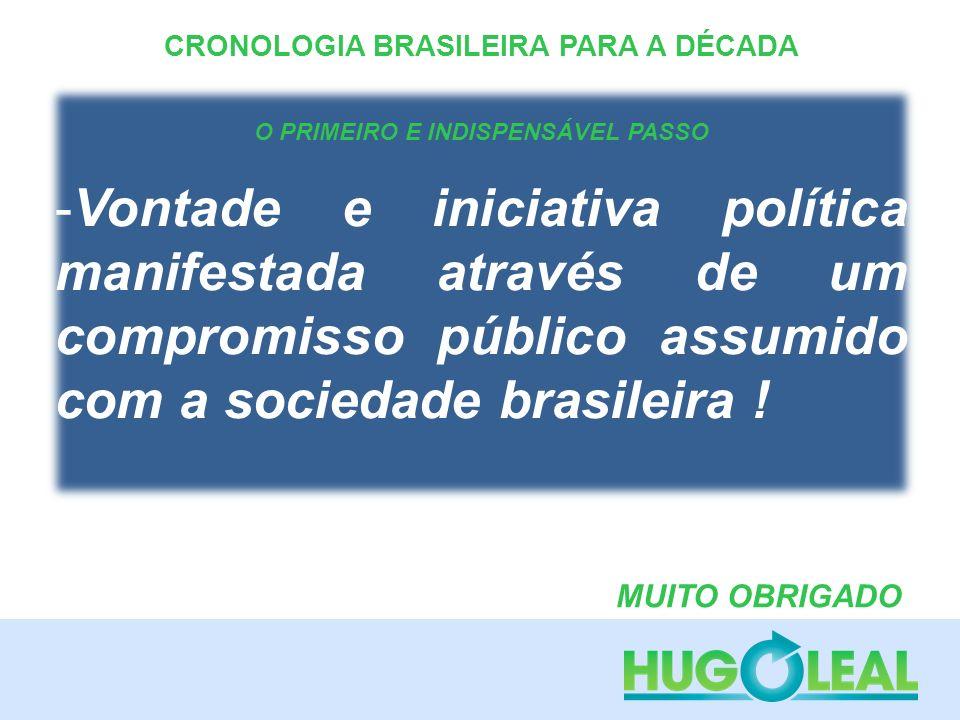 CRONOLOGIA BRASILEIRA PARA A DÉCADA O PRIMEIRO E INDISPENSÁVEL PASSO