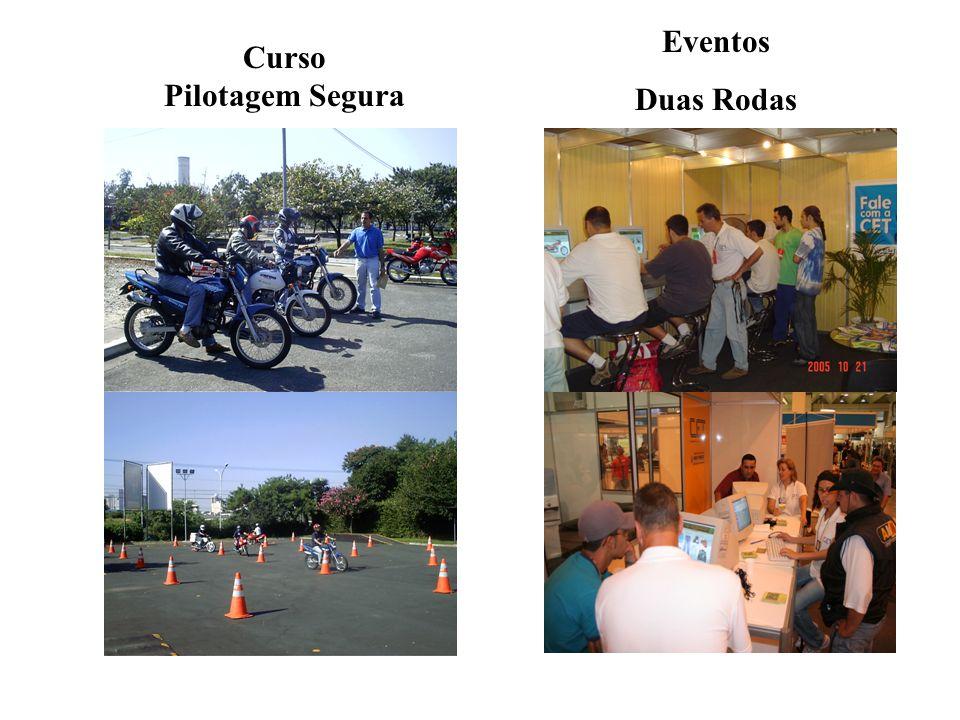 Eventos Duas Rodas Curso Pilotagem Segura