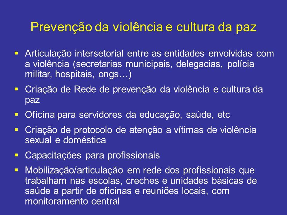 Prevenção da violência e cultura da paz