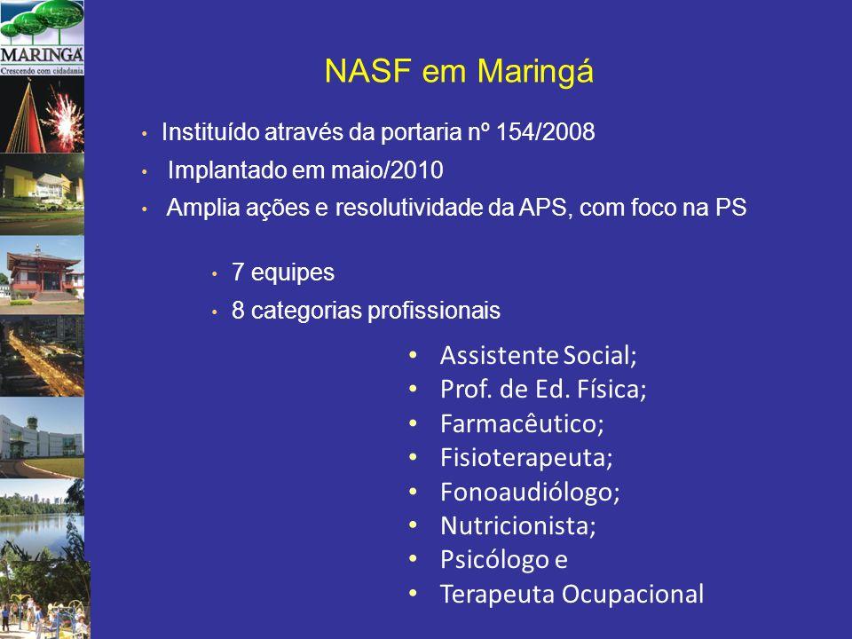 NASF em Maringá Assistente Social; Prof. de Ed. Física; Farmacêutico;