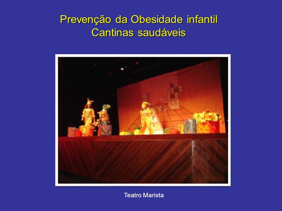 Prevenção da Obesidade infantil