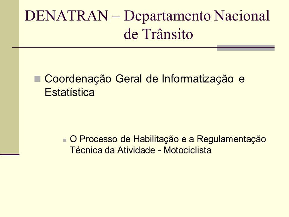 DENATRAN – Departamento Nacional de Trânsito