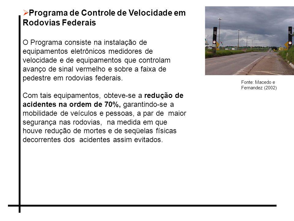 Programa de Controle de Velocidade em Rodovias Federais