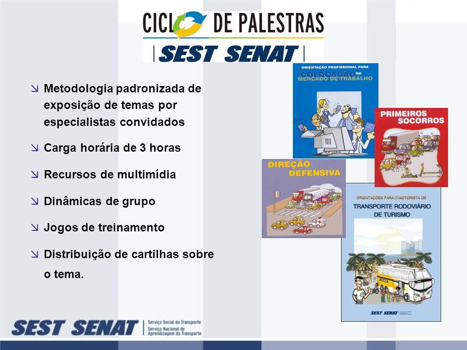 Metodologia padronizada de exposição de temas por especialistas convidados