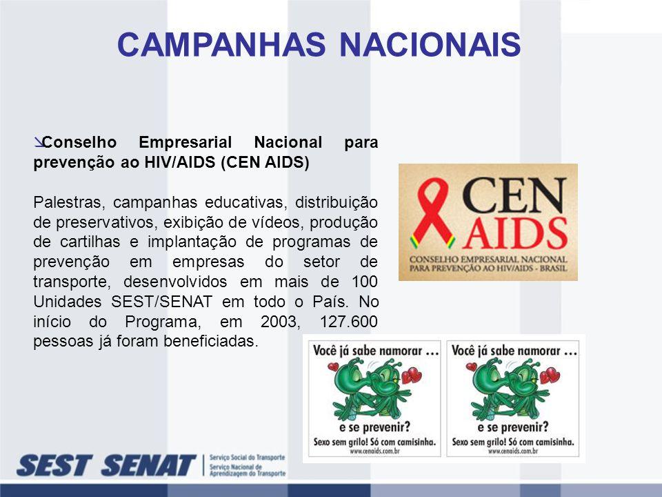 CAMPANHAS NACIONAIS Conselho Empresarial Nacional para prevenção ao HIV/AIDS (CEN AIDS)