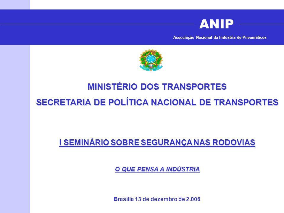 ANIP MINISTÉRIO DOS TRANSPORTES