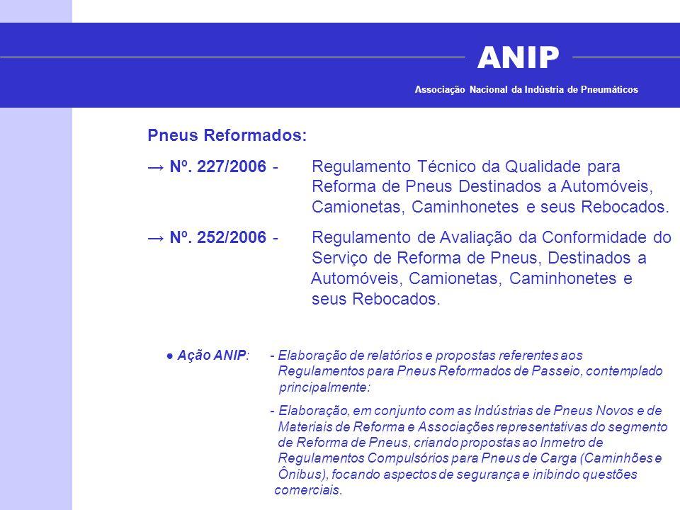 ANIP Pneus Reformados:
