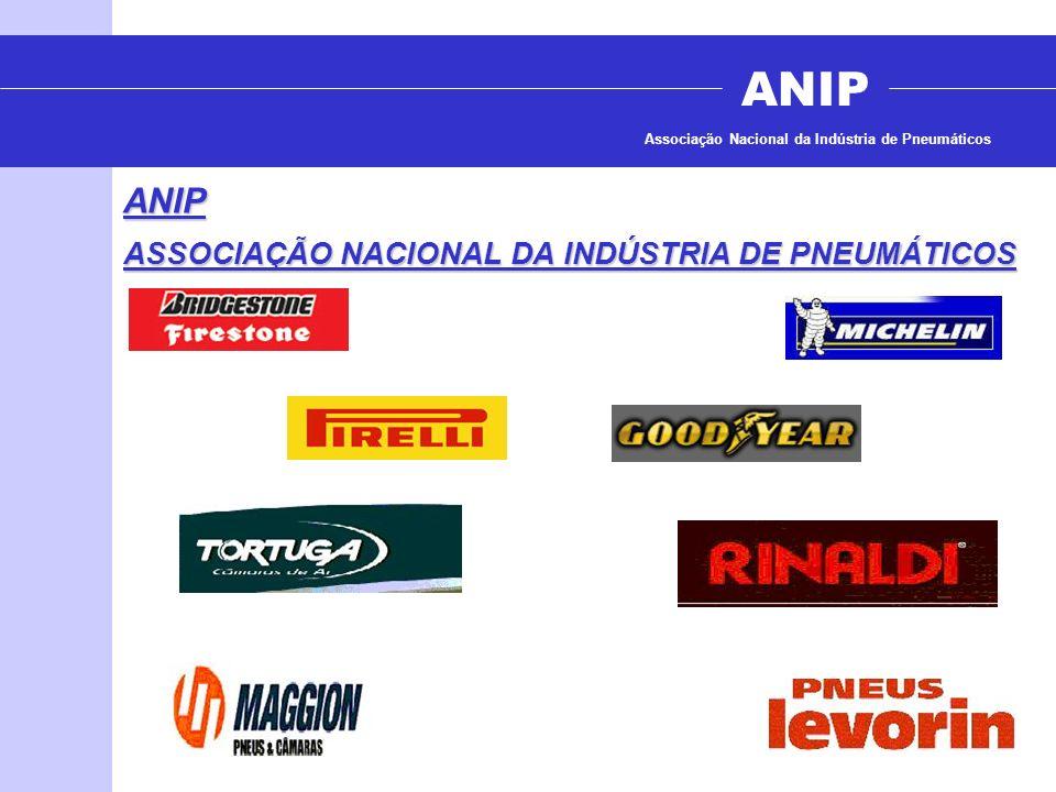 ANIP ANIP ASSOCIAÇÃO NACIONAL DA INDÚSTRIA DE PNEUMÁTICOS