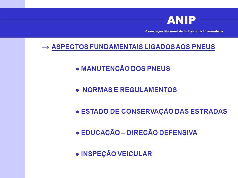 → ASPECTOS FUNDAMENTAIS LIGADOS AOS PNEUS
