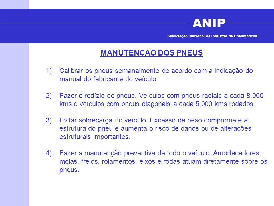 ANIP MANUTENÇÃO DOS PNEUS