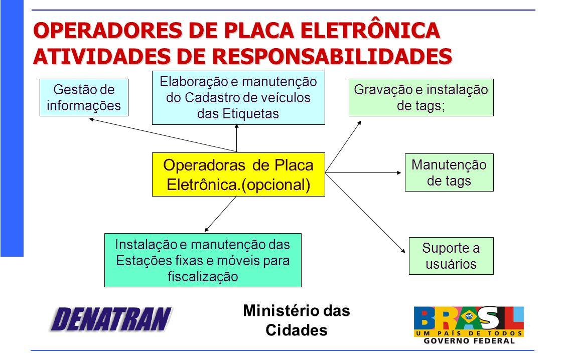 OPERADORES DE PLACA ELETRÔNICA ATIVIDADES DE RESPONSABILIDADES