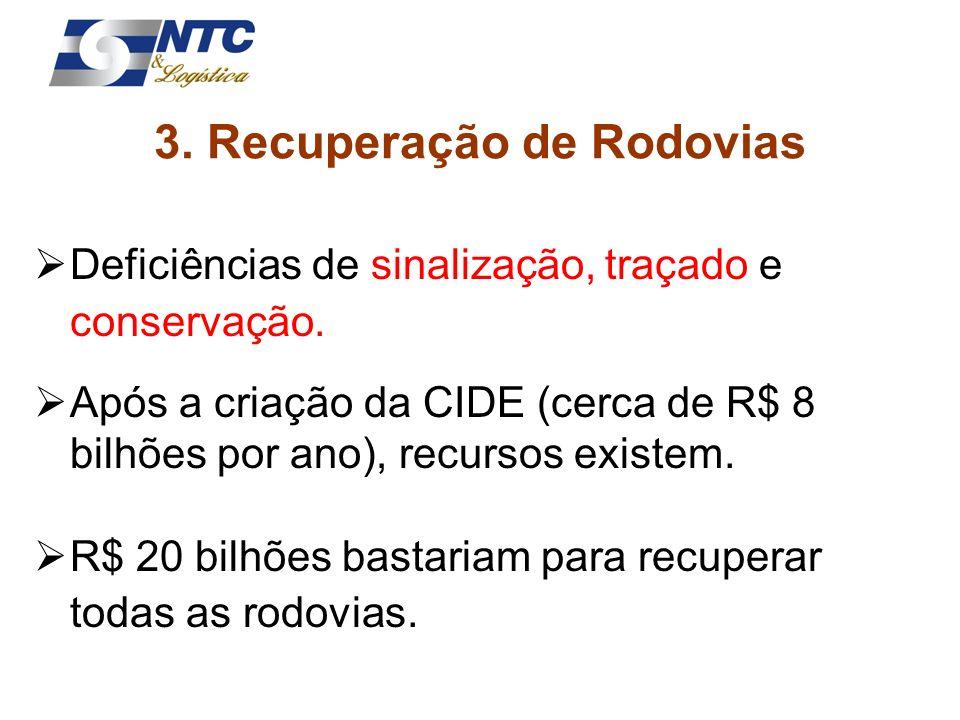 3. Recuperação de Rodovias