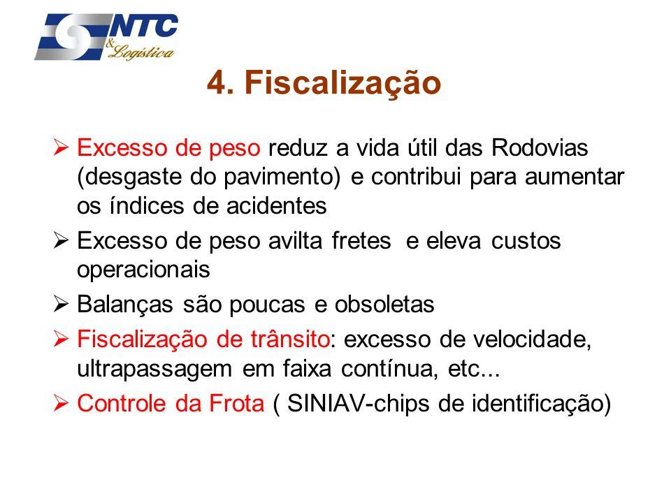 4. Fiscalização Excesso de peso reduz a vida útil das Rodovias (desgaste do pavimento) e contribui para aumentar os índices de acidentes.