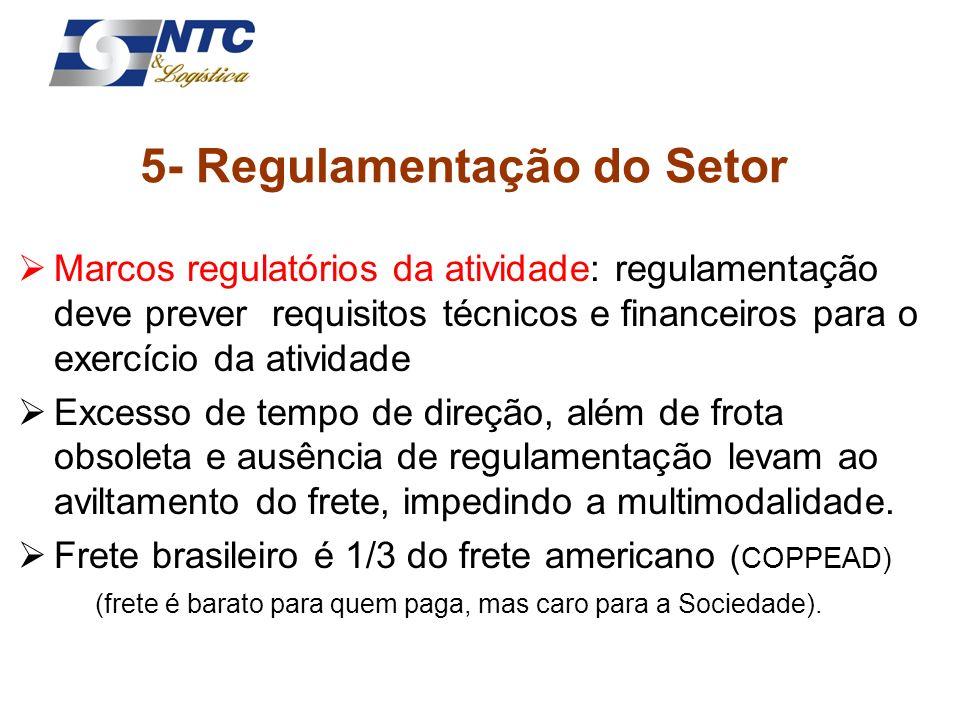 5- Regulamentação do Setor