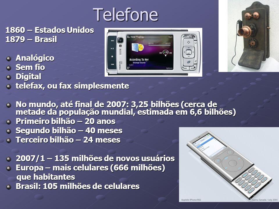 Telefone 1860 – Estados Unidos 1879 – Brasil Analógico Sem fio Digital